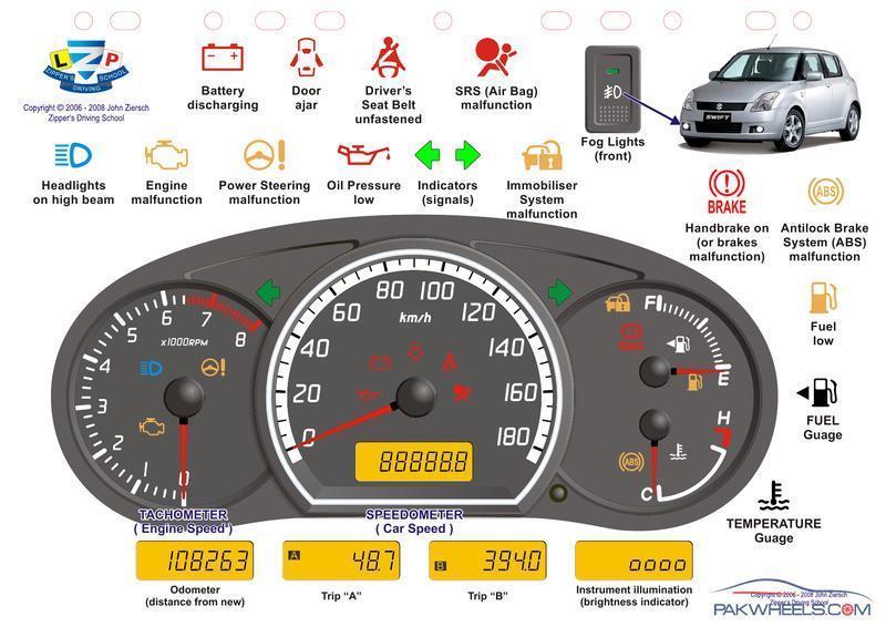 Image Result For Honda Civic Bali