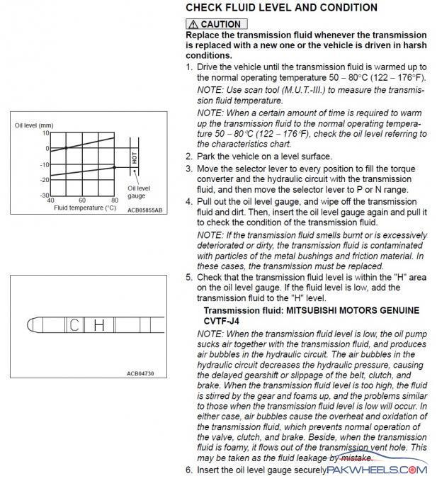 Mitsubishi Cvt Transmission – Name